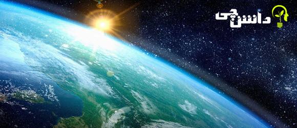 Earth movements