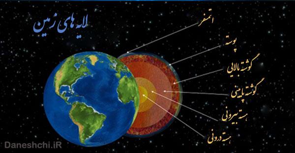 نامگذاری لایه های زمین