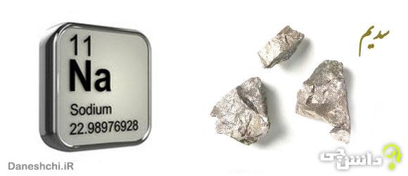 سدیم، Na 11، عنصری از جدول تناوبی