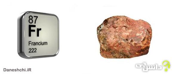 عنصر فرانسیم Fr 87، عنصری از جدول تناوبی