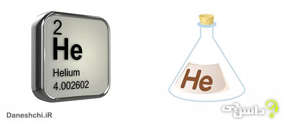 گاز هلیم He 2، عنصری از جدول تناوبی