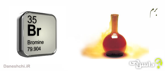 عنصر برم Br 35، عنصری از جدول تناوبی