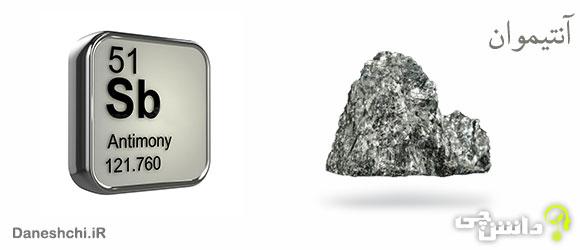 عنصر آنتیموان Sb 51، عنصری از جدول تناوبی
