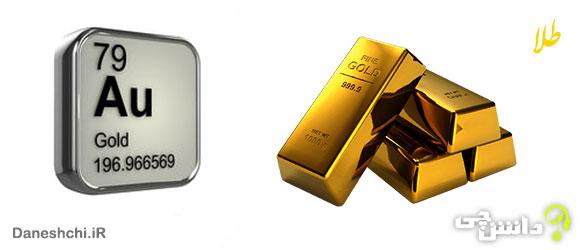 عنصر طلا Au 79، عنصری از جدول تناوبی