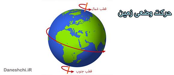 حرکت وضعی زمین