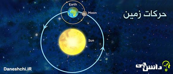 انواع حرکات زمین