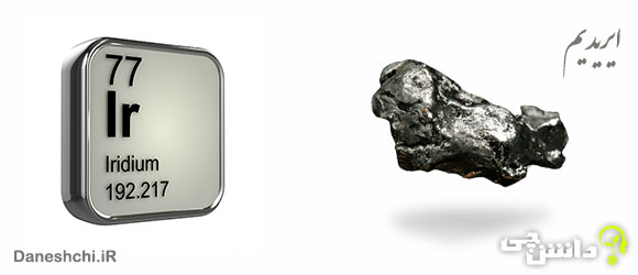 عنصر ایریدیم Ir 77، عنصری از جدول تناوبی