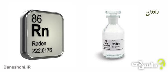 عنصر رادون Rn 86، عنصری از جدول تناوبی