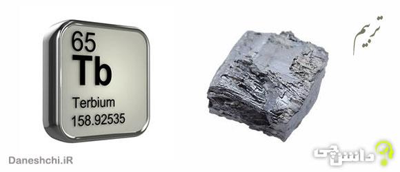 تربیم Tb 65، عنصری از جدول تناوبی