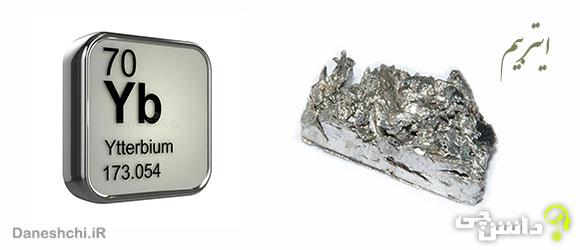 ایتربیم Yb 70، عنصری از جدول تناوبی