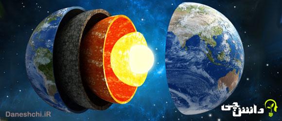 تحقیق در مورد لایه های زمین
