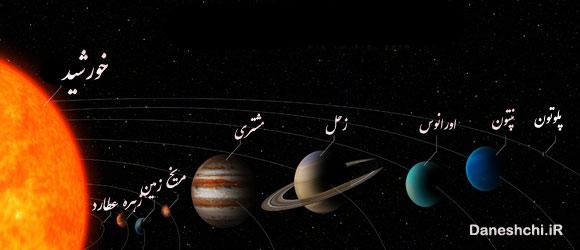 سیارات منظومه شمسی