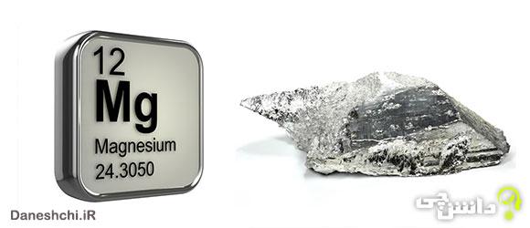 عنصر منیزیم Mg 12، عنصری از جدول تناوبی