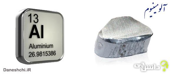 آلومینیوم Al 13، عنصری از جدول تناوبی