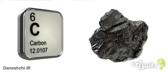 کربن C 6، عنصری از جدول تناوبی
