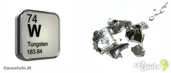 عنصر تنگستن W 74، عنصری از جدول تناوبی