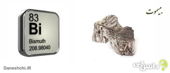 عنصر بیسموت Bi 83، عنصری از جدول تناوبی