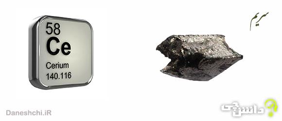 عنصر سریم Ce 58، عنصری از جدول تناوبی